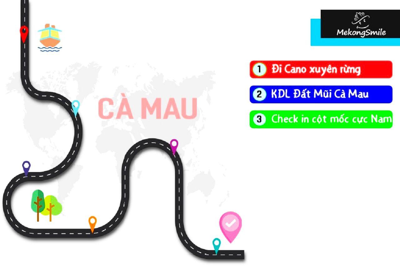 Lịch trình Tour Cà Mau 1 Ngày Nụ Cười Mê Kông Infographic